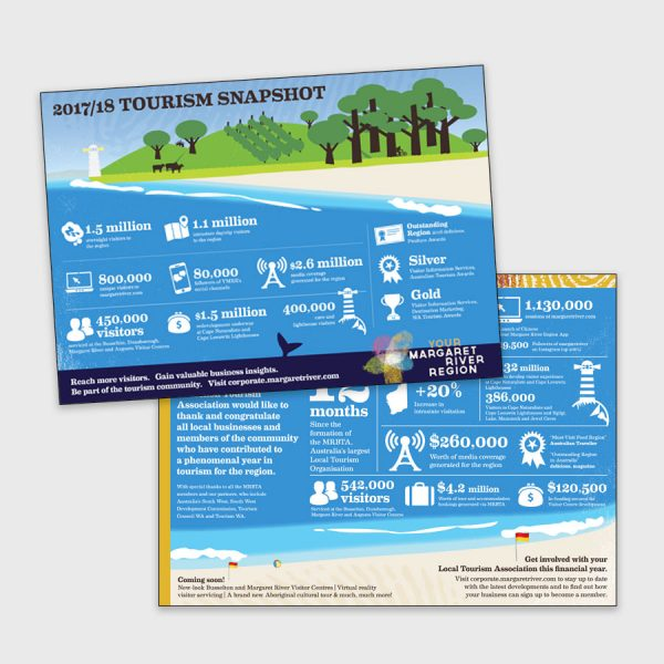 MRBTA-Infographics